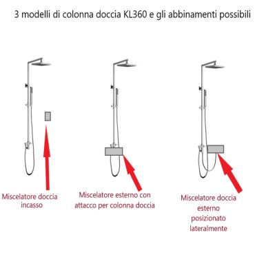 5% 20colonne% 20shower% 20schema.jpg